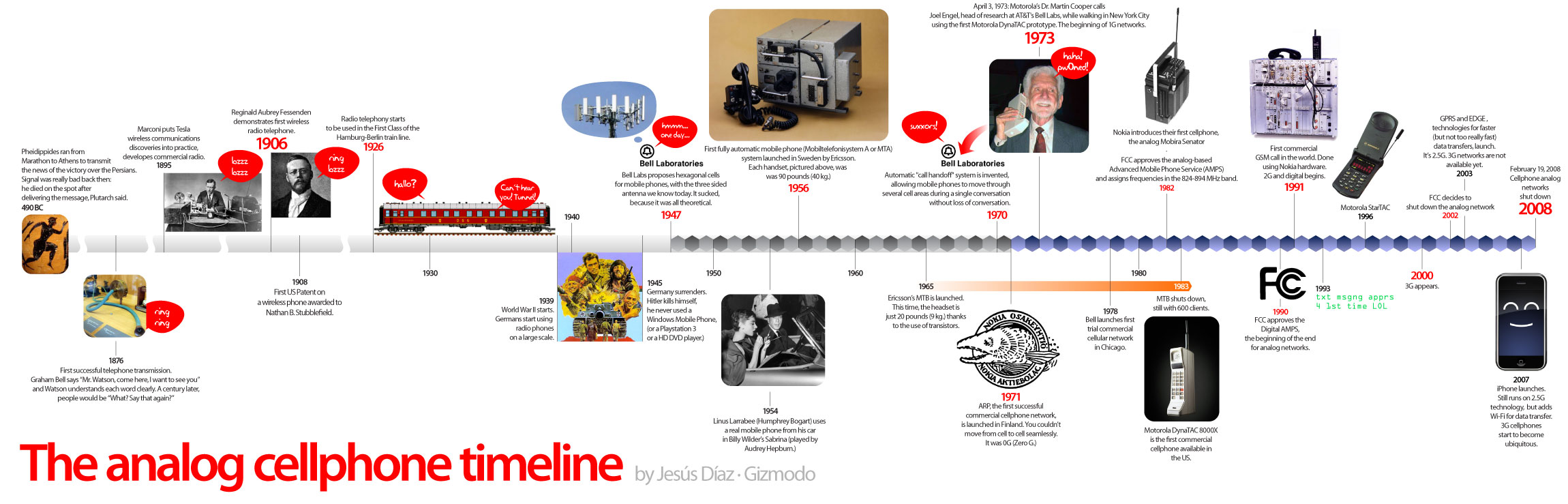 a history of the telephone Free, online telephone history videos  alexander graham bell and others changed the world with the invention of the telephone.